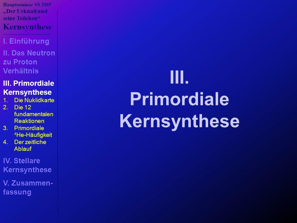 """Hauptseminar SS 2005 """"Der Urknall und seine Teilchen"""" Kernsynthese III. Primordiale Kernsynthese I. Einführung II. Das Neutron zu Proton Verhältnis II"""