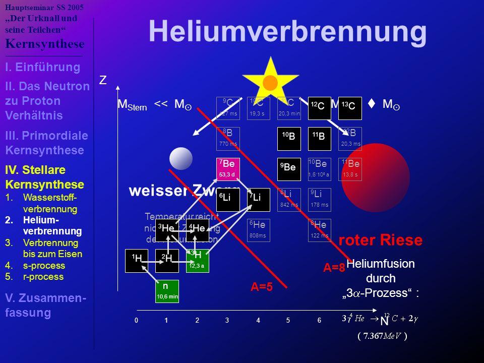 """Hauptseminar SS 2005 """"Der Urknall und seine Teilchen"""" Kernsynthese M Stern << M  M Stern  M  weisser Zwerg Temperatur reicht nicht zur Zündung der"""