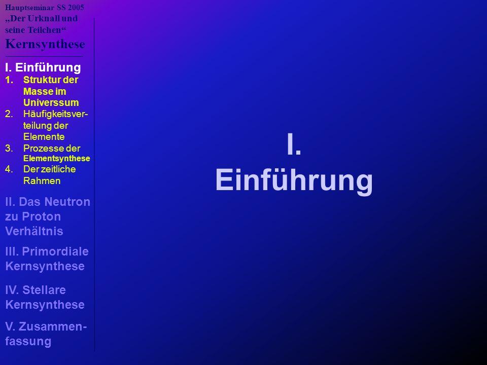 """Hauptseminar SS 2005 """"Der Urknall und seine Teilchen"""" Kernsynthese I. Einführung II. Das Neutron zu Proton Verhältnis III. Primordiale Kernsynthese IV"""