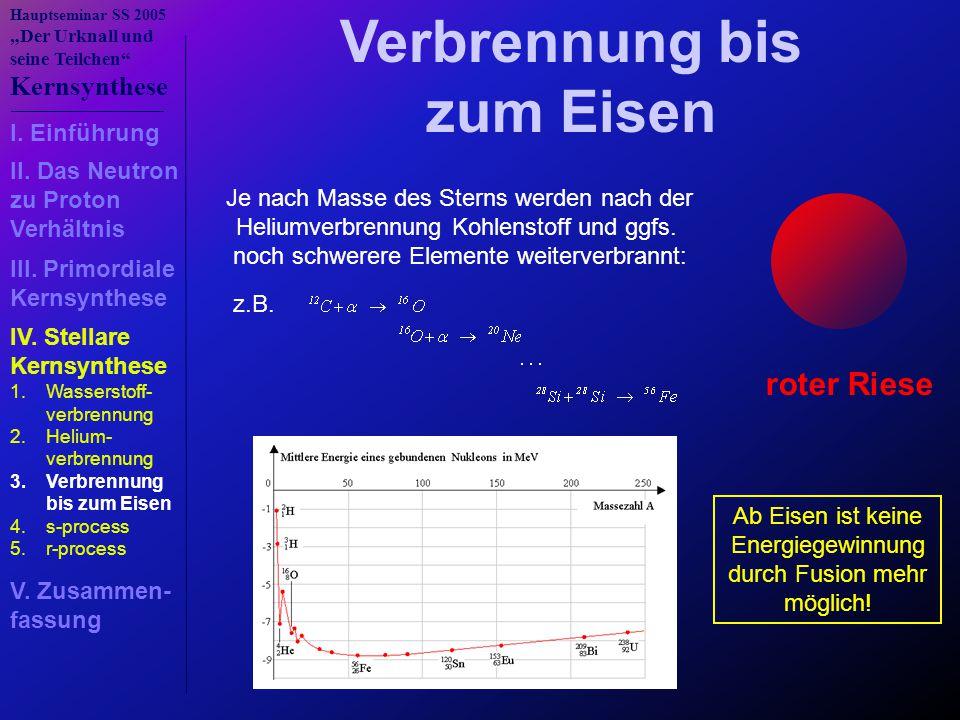 """Hauptseminar SS 2005 """"Der Urknall und seine Teilchen Kernsynthese roter Riese Verbrennung bis zum Eisen Je nach Masse des Sterns werden nach der Heliumverbrennung Kohlenstoff und ggfs."""