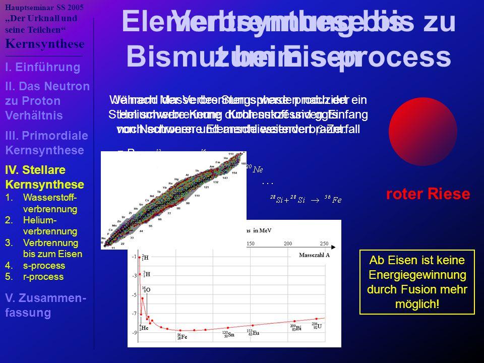 """Hauptseminar SS 2005 """"Der Urknall und seine Teilchen"""" Kernsynthese roter Riese Verbrennung bis zum Eisen Je nach Masse des Sterns werden nach der Heli"""