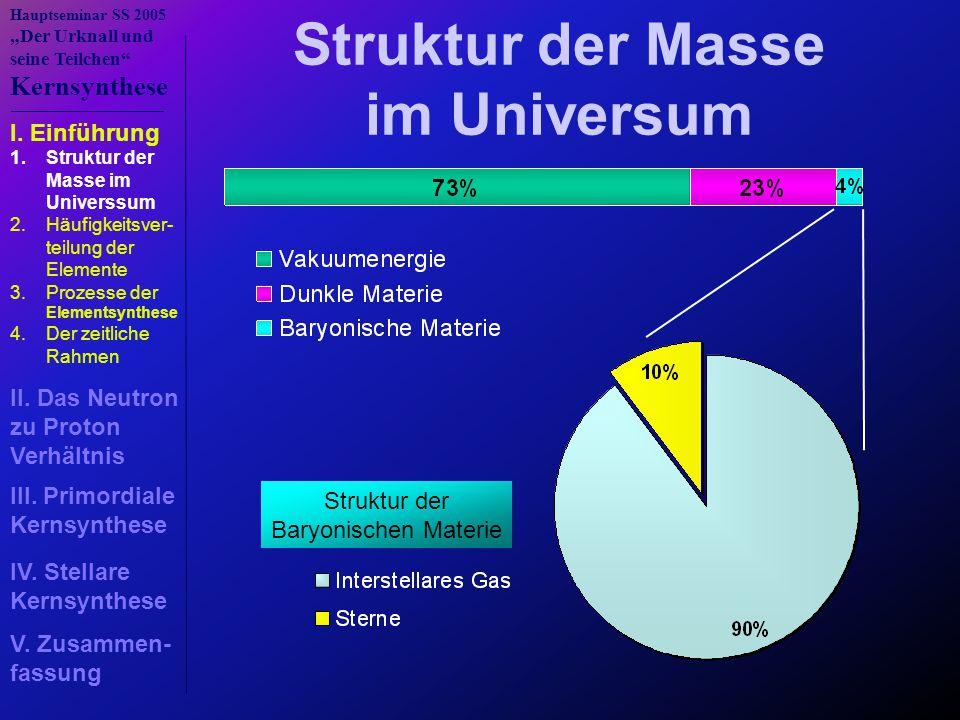 """Hauptseminar SS 2005 """"Der Urknall und seine Teilchen"""" Kernsynthese Struktur der Masse im Universum Struktur der Baryonischen Materie I. Einführung III"""