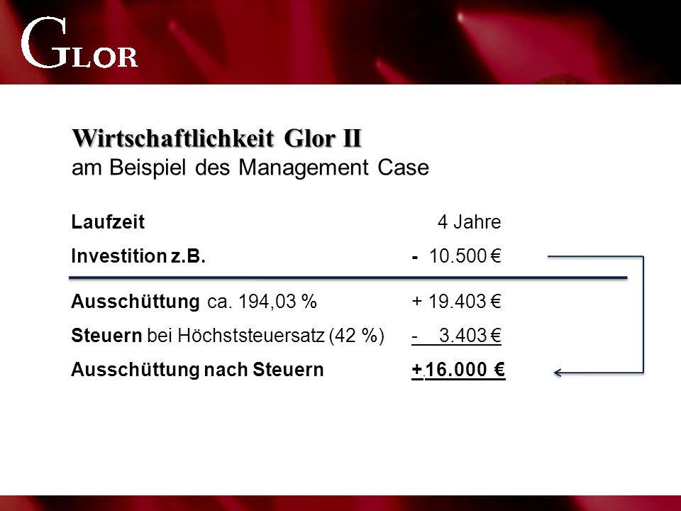 Wirtschaftlichkeit Glor II Wirtschaftlichkeit Glor II am Beispiel des Management Case Laufzeit 4 Jahre Investition z.B.- 10.500 € Ausschüttungca. 194,