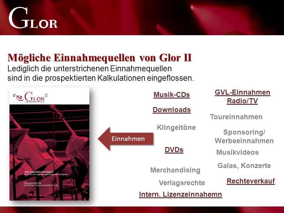 Einnahmen Musik-CDs DVDs Klingeltöne Downloads Toureinnahmen GVL-Einnahmen Radio/TV Merchandising Sponsoring/ Werbeeinnahmen Musikvideos Galas, Konzer