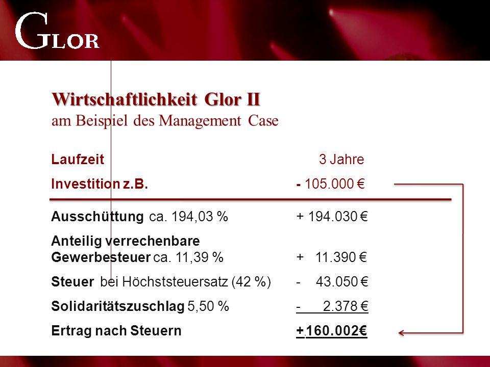 Wirtschaftlichkeit Glor II Wirtschaftlichkeit Glor II am Beispiel des Management Case Laufzeit 3 Jahre Investition z.B.- 105.000 € Ausschüttungca. 194