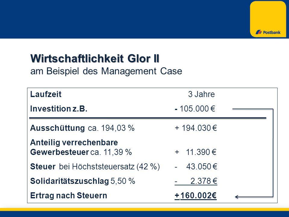 Wirtschaftlichkeit Glor II Wirtschaftlichkeit Glor II am Beispiel des Management Case Laufzeit 3 Jahre Investition z.B.- 105.000 € Ausschüttungca.