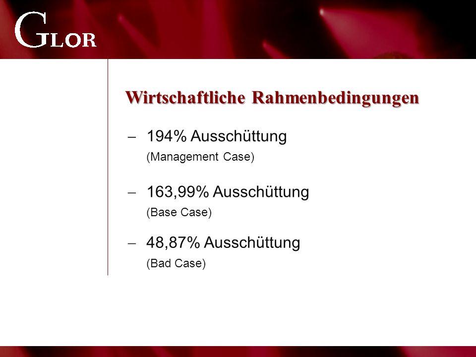 Wirtschaftliche Rahmenbedingungen  194% Ausschüttung (Management Case)  163,99% Ausschüttung (Base Case)  48,87% Ausschüttung (Bad Case)