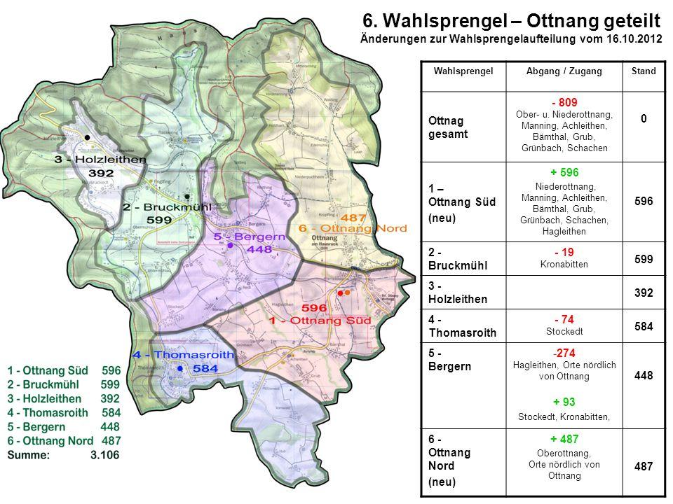 WahlsprengelAbgang / ZugangStand Ottnag gesamt - 809 Ober- u. Niederottnang, Manning, Achleithen, Bärnthal, Grub, Grünbach, Schachen 0 1 – Ottnang Süd