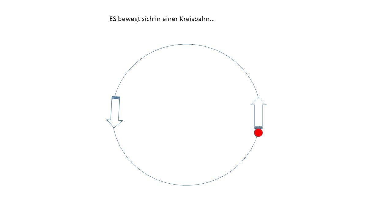 ES bewegt sich in einer Kreisbahn…