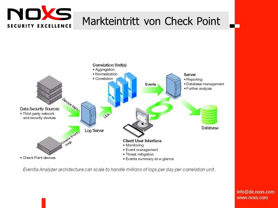 Markteintritt von Check Point