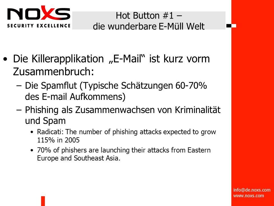 """Hot Button #1 – die wunderbare E-Müll Welt Die Killerapplikation """"E-Mail ist kurz vorm Zusammenbruch: –Die Spamflut (Typische Schätzungen 60-70% des E-mail Aufkommens) –Phishing als Zusammenwachsen von Kriminalität und Spam Radicati: The number of phishing attacks expected to grow 115% in 2005 70% of phishers are launching their attacks from Eastern Europe and Southeast Asia."""