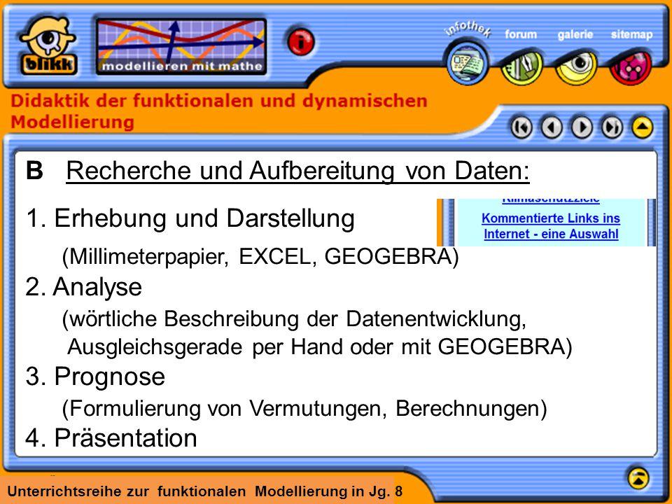 Unterrichtsreihe zur funktionalen Modellierung in Jg. 8 B Recherche und Aufbereitung von Daten: 1. Erhebung und Darstellung (Millimeterpapier, EXCEL,