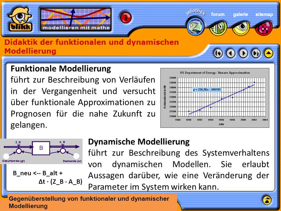 Unterrichtsreihe zur funktionalen Modellierung in Jg. 8 Möglichkeiten der Leistungsmessung: