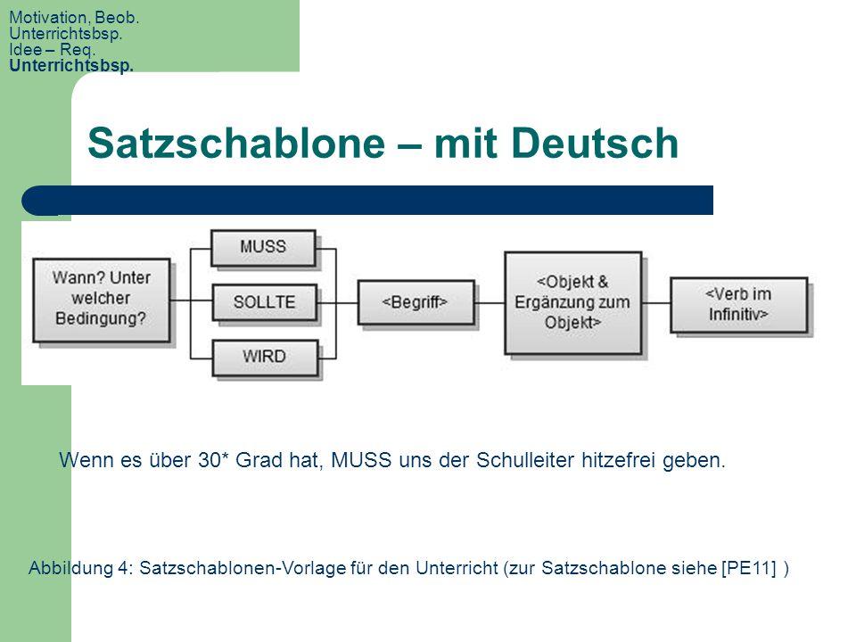 Satzschablone – mit Deutsch Abbildung 4: Satzschablonen-Vorlage für den Unterricht (zur Satzschablone siehe [PE11] ) Wenn es über 30* Grad hat, MUSS u