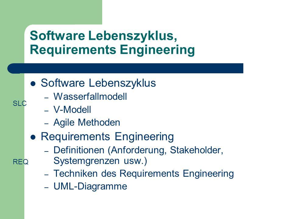 Software Lebenszyklus, Requirements Engineering Software Lebenszyklus – Wasserfallmodell – V-Modell – Agile Methoden Requirements Engineering – Defini