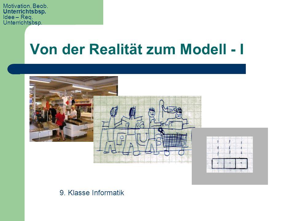Von der Realität zum Modell - I 9. Klasse Informatik Motivation, Beob. Unterrichtsbsp. Idee – Req. Unterrichtsbsp.