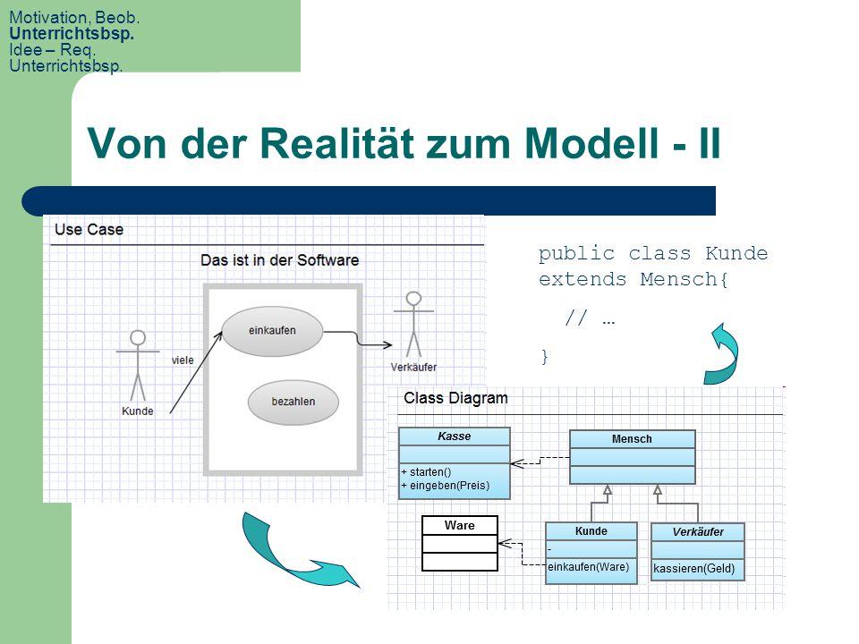 Von der Realität zum Modell - II public class Kunde extends Mensch{ // … } Motivation, Beob. Unterrichtsbsp. Idee – Req. Unterrichtsbsp.