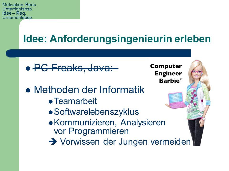 Idee: Anforderungsingenieurin erleben PC-Freaks, Java: Methoden der Informatik Teamarbeit Softwarelebenszyklus Kommunizieren, Analysieren vor Programm
