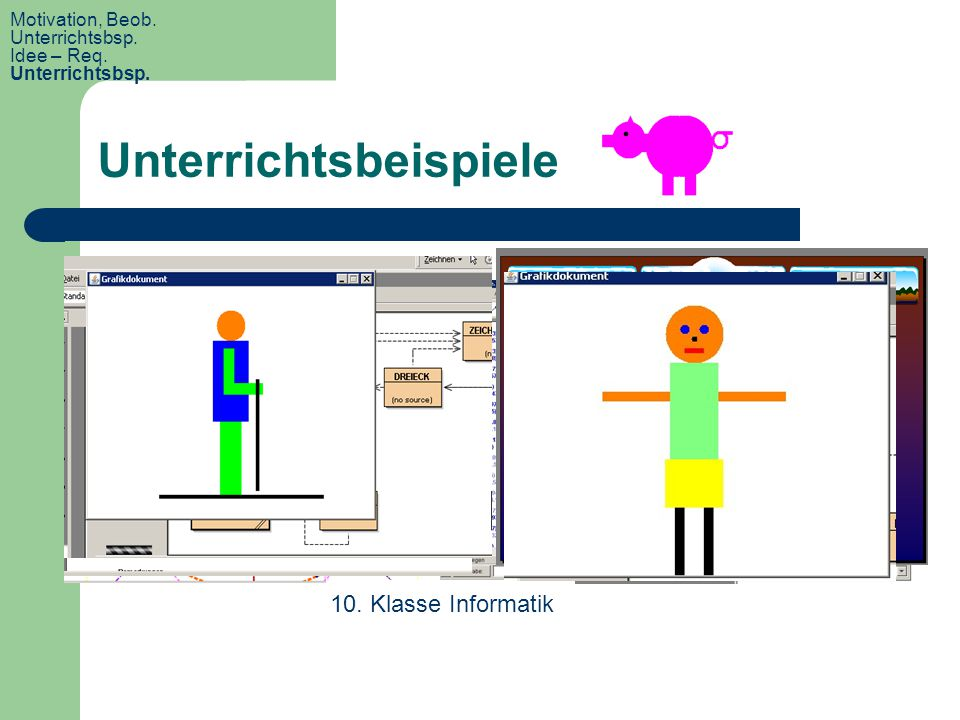Unterrichtsbeispiele 5. Klasse Mathematik 9. Klasse Informatik 10. Klasse Informatik Motivation, Beob. Unterrichtsbsp. Idee – Req. Unterrichtsbsp.