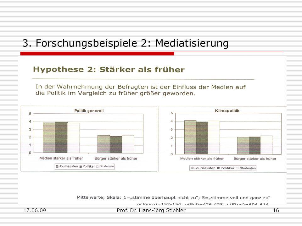 17.06.09Prof. Dr. Hans-Jörg Stiehler16 3. Forschungsbeispiele 2: Mediatisierung