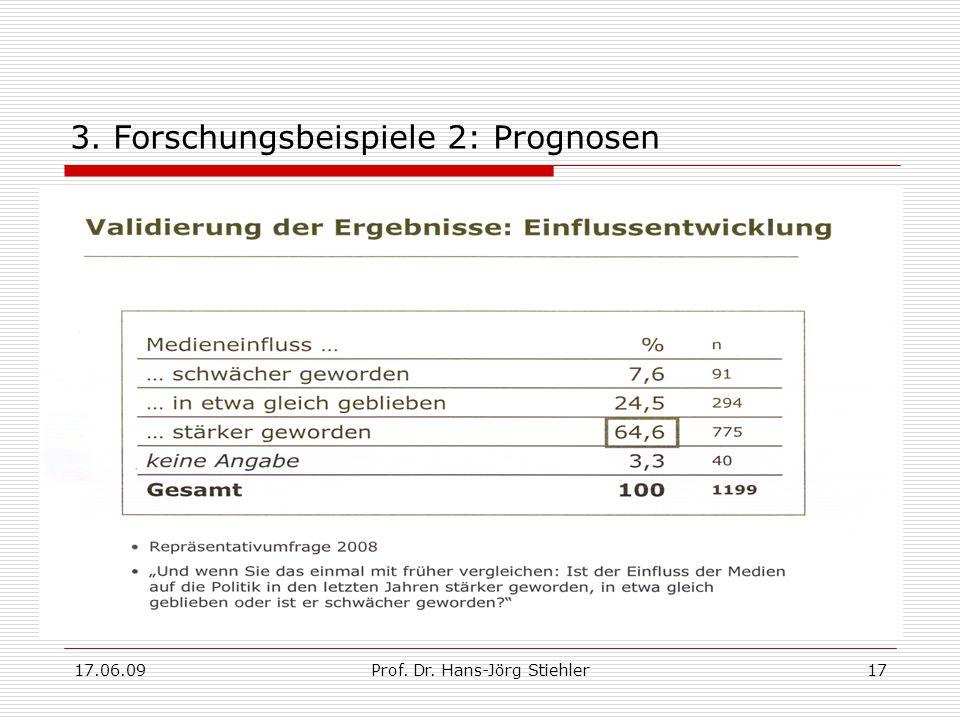 17.06.09Prof. Dr. Hans-Jörg Stiehler17 3. Forschungsbeispiele 2: Prognosen