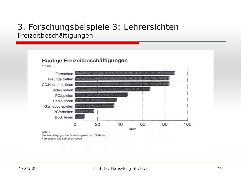 17.06.09Prof. Dr. Hans-Jörg Stiehler19 3. Forschungsbeispiele 3: Lehrersichten Freizeitbeschäftigungen