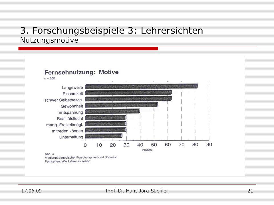 17.06.09Prof. Dr. Hans-Jörg Stiehler21 3. Forschungsbeispiele 3: Lehrersichten Nutzungsmotive