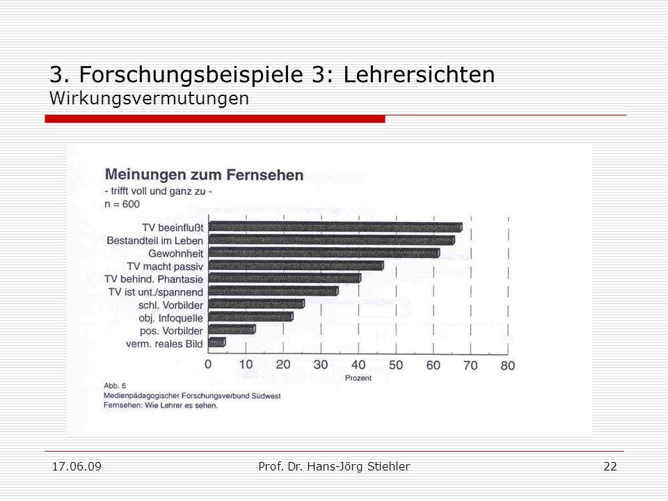 17.06.09Prof. Dr. Hans-Jörg Stiehler22 3. Forschungsbeispiele 3: Lehrersichten Wirkungsvermutungen