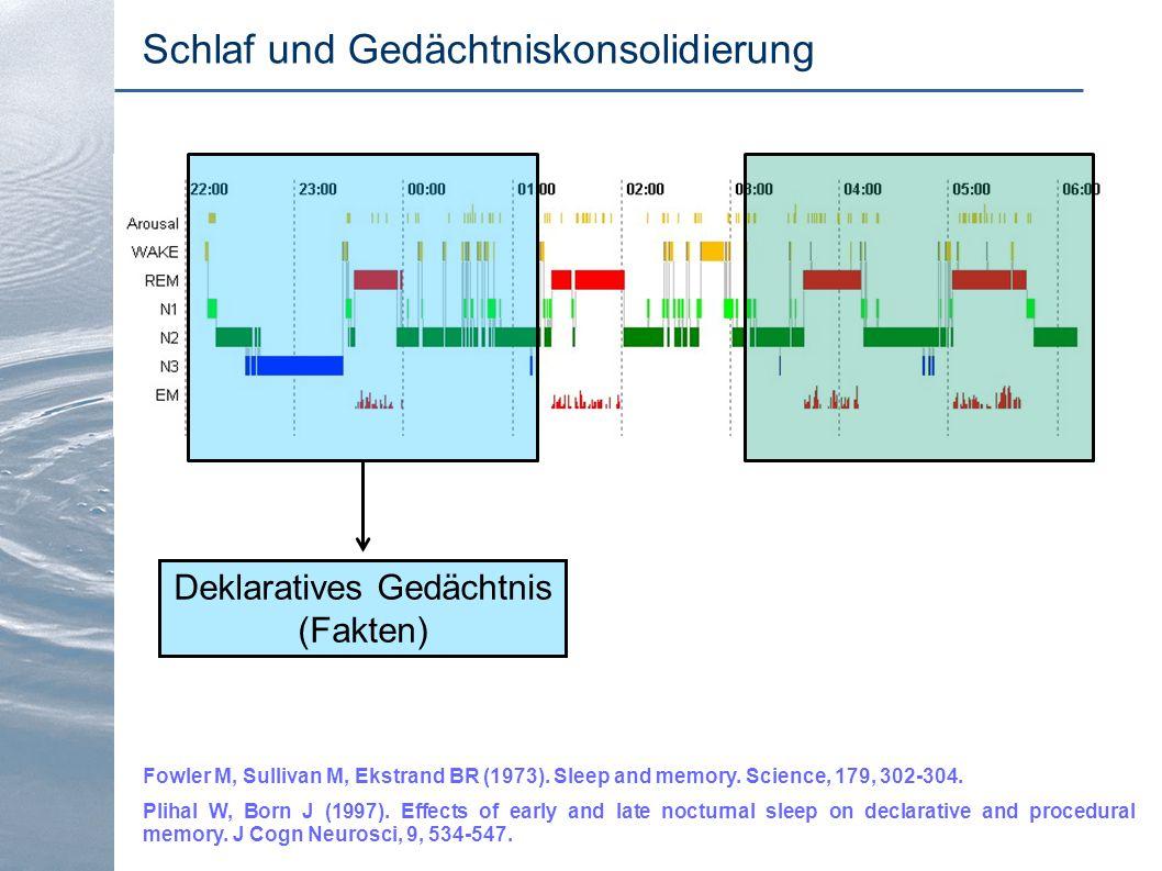Schlaf und Gedächtniskonsolidierung Fowler M, Sullivan M, Ekstrand BR (1973). Sleep and memory. Science, 179, 302-304. Plihal W, Born J (1997). Effect