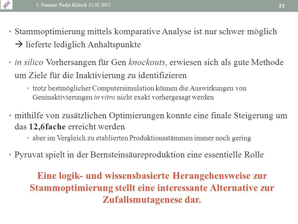 1. Seminar Nadja Kleisch 21.01.2015 21 Stammoptimierung mittels komparative Analyse ist nur schwer möglich  lieferte lediglich Anhaltspunkte in silic