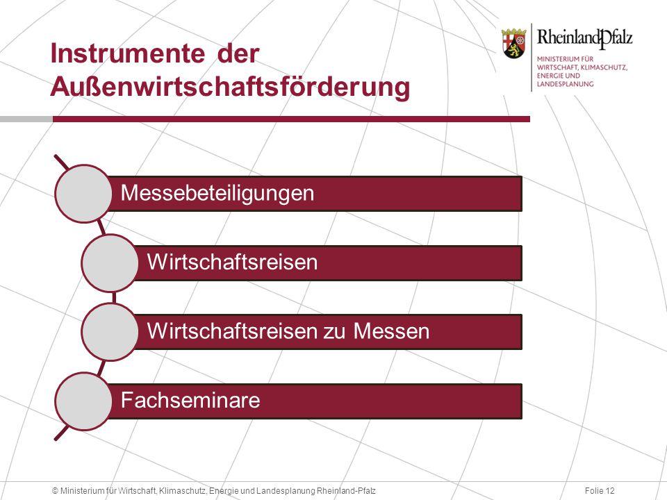Folie 12© Ministerium für Wirtschaft, Klimaschutz, Energie und Landesplanung Rheinland-Pfalz Instrumente der Außenwirtschaftsförderung Messebeteiligungen Wirtschaftsreisen Wirtschaftsreisen zu Messen Fachseminare