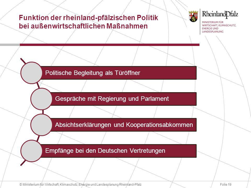 Folie 19© Ministerium für Wirtschaft, Klimaschutz, Energie und Landesplanung Rheinland-Pfalz Funktion der rheinland-pfälzischen Politik bei außenwirts