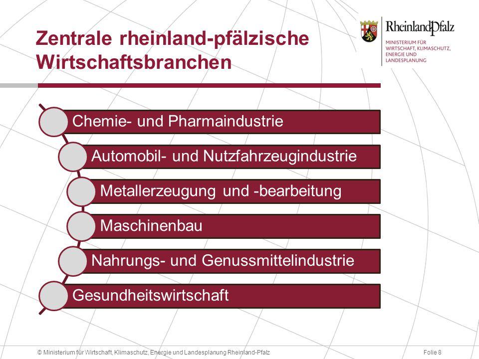 Folie 8© Ministerium für Wirtschaft, Klimaschutz, Energie und Landesplanung Rheinland-Pfalz Zentrale rheinland-pfälzische Wirtschaftsbranchen Chemie-