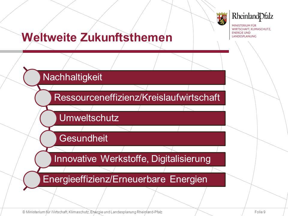 Folie 9© Ministerium für Wirtschaft, Klimaschutz, Energie und Landesplanung Rheinland-Pfalz Weltweite Zukunftsthemen Nachhaltigkeit Ressourceneffizienz/Kreislaufwirtschaft Umweltschutz Gesundheit Innovative Werkstoffe, Digitalisierung Energieeffizienz/Erneuerbare Energien