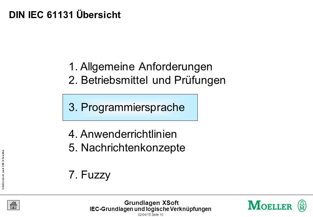 Schutzvermerk nach DIN 34 beachten 02/04/15 Seite 10 Grundlagen XSoft 1. Allgemeine Anforderungen 2. Betriebsmittel und Prüfungen 3. Programmiersprach