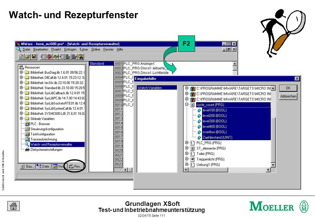 Schutzvermerk nach DIN 34 beachten 02/04/15 Seite 111 Grundlagen XSoft F2 Watch- und Rezepturfenster Test- und Inbetriebnahmeunterstützung