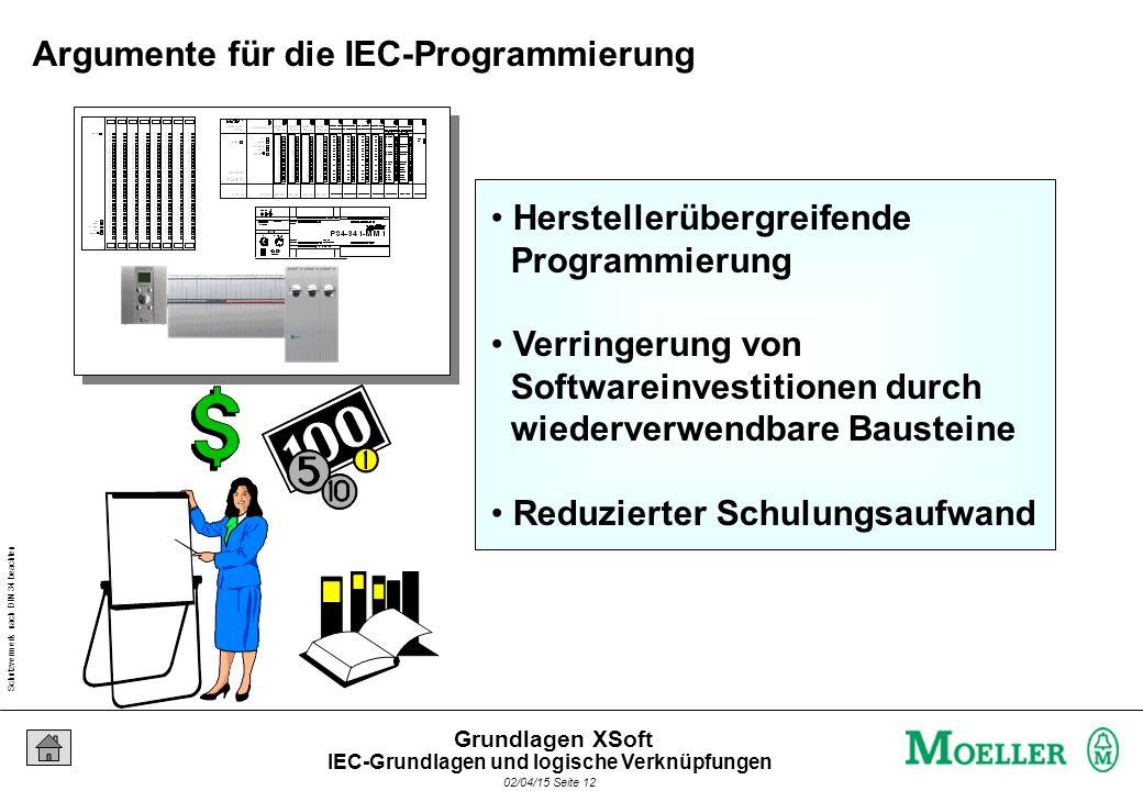 Schutzvermerk nach DIN 34 beachten 02/04/15 Seite 12 Grundlagen XSoft Herstellerübergreifende Programmierung Verringerung von Softwareinvestitionen durch wiederverwendbare Bausteine Reduzierter Schulungsaufwand Argumente für die IEC-Programmierung IEC-Grundlagen und logische Verknüpfungen