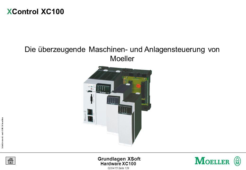Schutzvermerk nach DIN 34 beachten 02/04/15 Seite 139 Grundlagen XSoft Die überzeugende Maschinen- und Anlagensteuerung von Moeller XControl XC100 Hardware XC100
