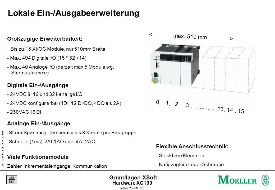 Schutzvermerk nach DIN 34 beachten 02/04/15 Seite 143 Grundlagen XSoft 0, 1, 2, 3,........., 13, 14, 15 Flexible Anschlusstechnik: - Steckbare Klemmen - Käfigzugfeder oder Schraube Digitale Ein-/Ausgänge - 24VDC 8, 16 und 32 kanalige I/Q - 24VDC konfigurierbar (4DI, 12 DI/DO, 4DO als 2A) - 230VAC 16 DI Analoge Ein-/Ausgänge -Strom,Spannung, Temperatur bis 8 Kanäle pro Baugruppe -Schnelle (1ms) 2AI-1AO oder 4AI-2AO Viele Funktionsmodule Zähler, Inkrementaleingänge, Kommunikation Großzügige Erweiterbarkeit: - Bis zu 15 XI/OC Module, nur 510mm Breite - Max.