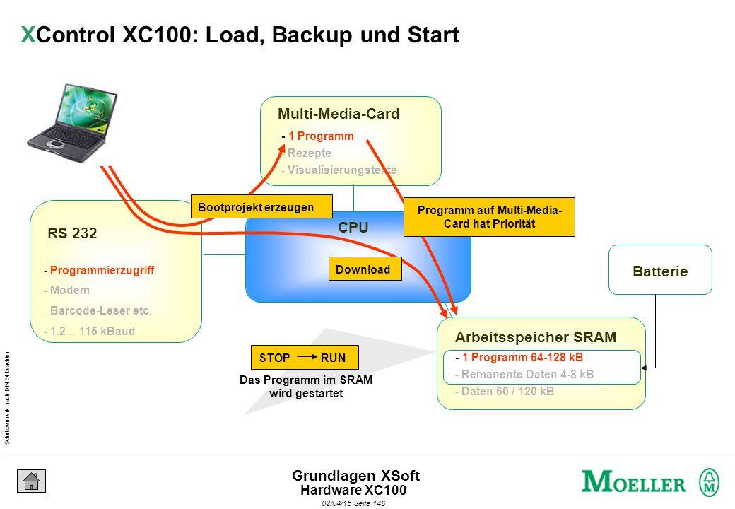 Schutzvermerk nach DIN 34 beachten 02/04/15 Seite 146 Grundlagen XSoft CPU Arbeitsspeicher SRAM - 1 Programm - Rezepte - Visualisierungstexte Multi-Media-Card - Programmierzugriff - Modem - Barcode-Leser etc.