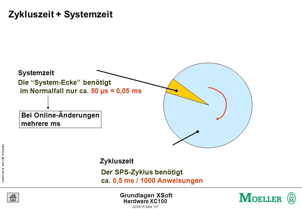 """Schutzvermerk nach DIN 34 beachten 02/04/15 Seite 147 Grundlagen XSoft Die """"System-Ecke"""" benötigt im Normalfall nur ca. 50 µs = 0,05 ms Der SPS-Zyklus"""