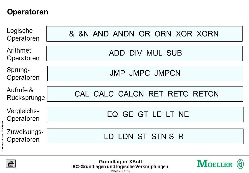 Schutzvermerk nach DIN 34 beachten 02/04/15 Seite 15 Grundlagen XSoft JMP JMPC JMPCN Sprung- Operatoren & &N AND ANDN OR ORN XOR XORN Logische Operatoren ADD DIV MUL SUB Arithmet.
