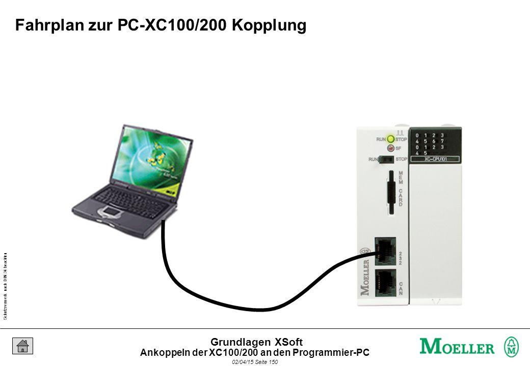 Schutzvermerk nach DIN 34 beachten 02/04/15 Seite 150 Grundlagen XSoft Fahrplan zur PC-XC100/200 Kopplung Ankoppeln der XC100/200 an den Programmier-P