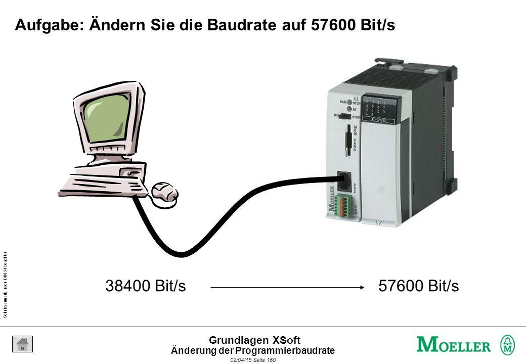 Schutzvermerk nach DIN 34 beachten 02/04/15 Seite 160 Grundlagen XSoft Aufgabe: Ändern Sie die Baudrate auf 57600 Bit/s 38400 Bit/s 57600 Bit/s Änderung der Programmierbaudrate