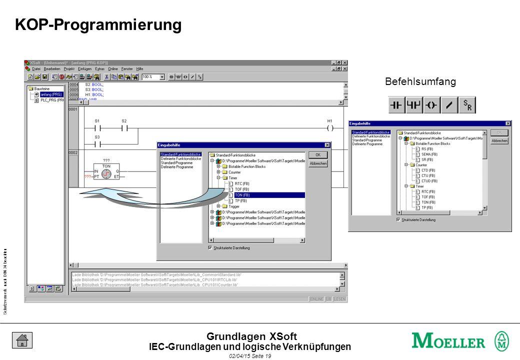 Schutzvermerk nach DIN 34 beachten 02/04/15 Seite 19 Grundlagen XSoft Befehlsumfang KOP-Programmierung IEC-Grundlagen und logische Verknüpfungen