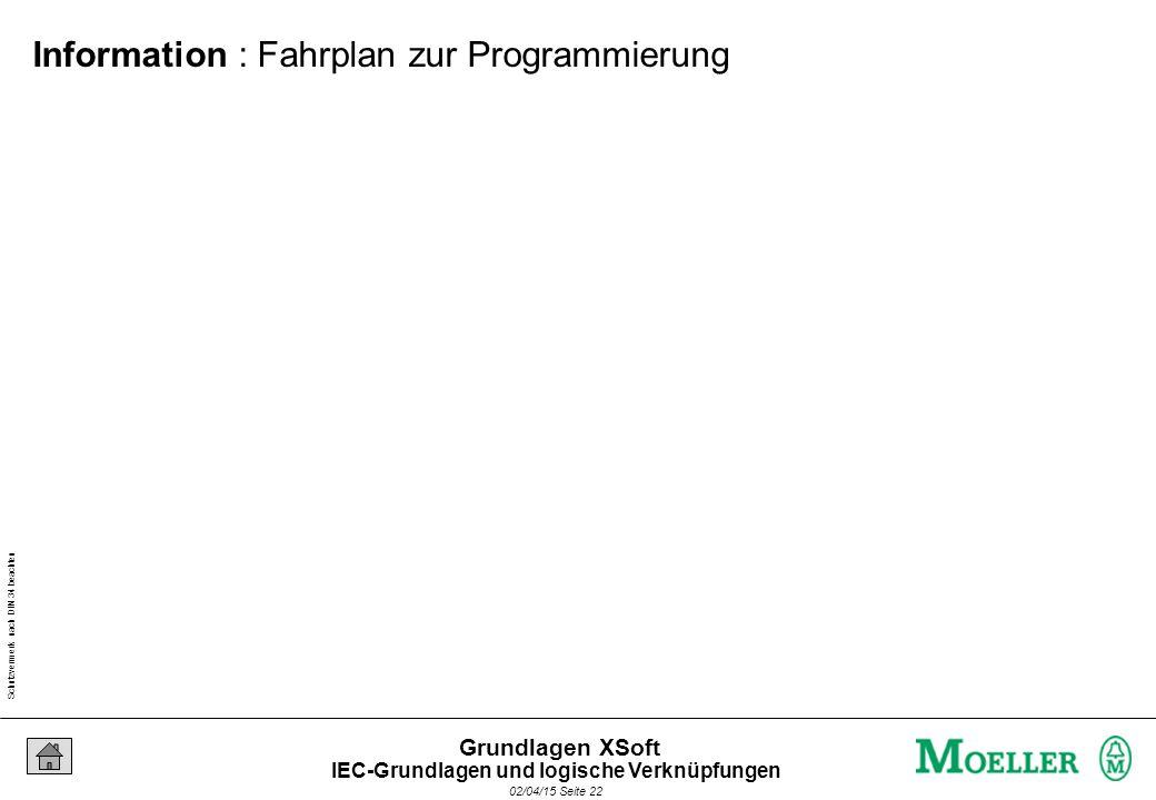 Schutzvermerk nach DIN 34 beachten 02/04/15 Seite 22 Grundlagen XSoft Information : Fahrplan zur Programmierung IEC-Grundlagen und logische Verknüpfungen