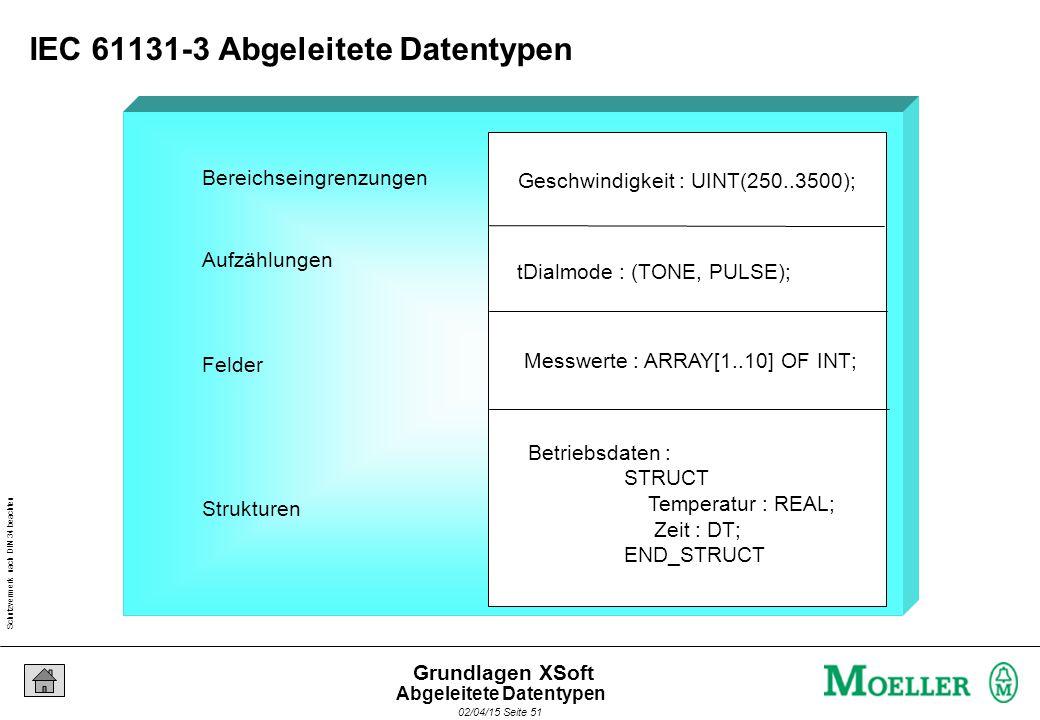 Schutzvermerk nach DIN 34 beachten 02/04/15 Seite 51 Grundlagen XSoft Bereichseingrenzungen Geschwindigkeit : UINT(250..3500); Aufzählungen tDialmode