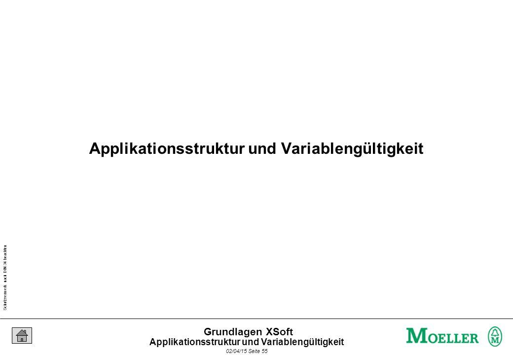 Schutzvermerk nach DIN 34 beachten 02/04/15 Seite 55 Grundlagen XSoft Applikationsstruktur und Variablengültigkeit