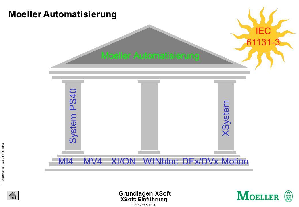 Schutzvermerk nach DIN 34 beachten 02/04/15 Seite 6 Grundlagen XSoft Moeller Automatisierung System PS40 XSystem MI4MV4XI/ONWINbloc IEC 61131-3 DFx/DVxMotion Moeller Automatisierung XSoft: Einführung