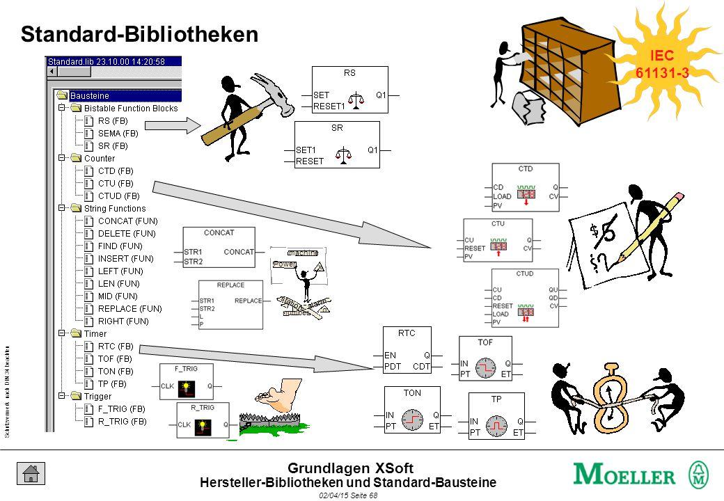 Schutzvermerk nach DIN 34 beachten 02/04/15 Seite 68 Grundlagen XSoft Power machine x o station number alarm IEC 61131-3 Standard-Bibliotheken Hersteller-Bibliotheken und Standard-Bausteine